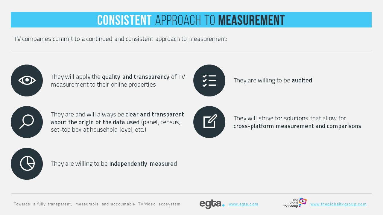 egta-TV-Charter-Consistent-approach-to-measurement